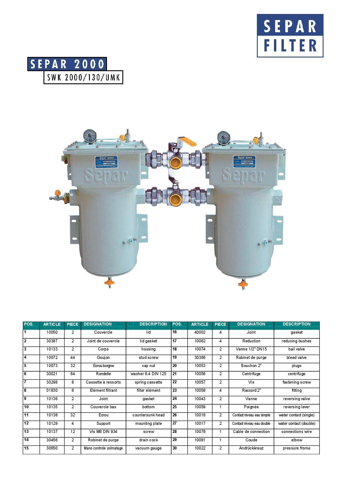 Information et détails sur le filtre SEPAR.